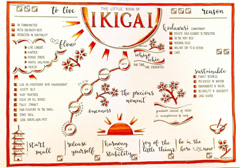 Gioie (e ombre) dell'ikigai